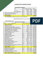 presupuesto gaviones + anfiteatro