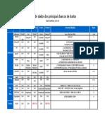 Tabela_de_tipos_de_dados