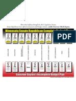 Senate Republican Complete Budget Plan vs Governor Dayton's Incomplete Budget Plan