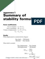Ship stability formule-4