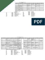 Copy of TT-BTECH VIII SEM-JAN 2011