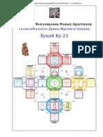 Praktika Voploschenia Novykh Arkhetipov
