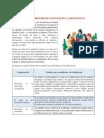 CAMBIOS BIO-PSICO SOCIALES