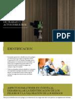 IDENTIFICACIÓN DE CONDICIONES DE TRABAJO Y ACTOS INSEGUROS
