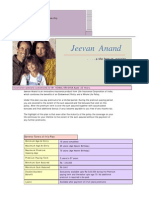 LIC-JEEVAN ANAND