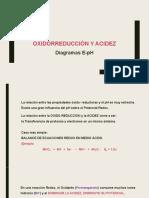 Oxidorreducción y Acidez