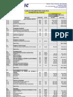 Orçamento Adriana Buffet