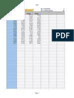 Regression_Forecasting