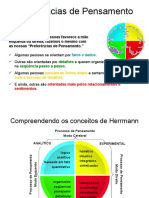 Modelo de Herrmann