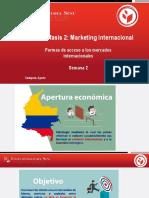 Marketing Internacional Formas de acceso a los mercados internacionales  Semana 2