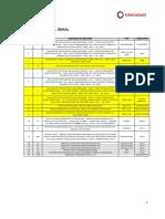 Lista de Materias Reengenharia