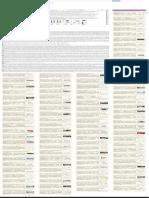 Amplificador de Áudio 50 Watts - PDF Free Download
