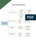 concepcion eloanny- unidad1 act 3 Entorno Contemporáneas pdf