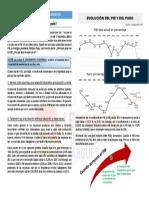 SEM-20. LA IMPORTANCIA DEL PIB