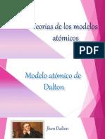MODELOS ATOMICOS 2020.,,, (1)