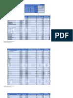 Vaccination Mandate Data Washington State for September 2021