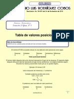 1 Matematicas 1