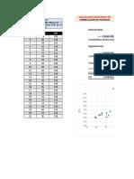 Correlación de Pearson