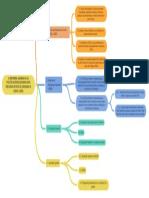 A Reforma Agrria e as Polticas Educacionais Das Dcadas de 50 e 60 Segundo a Dsn e a Esg