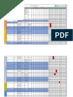 PLN-SST 01 Plan de Capacitacion Anual