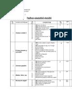 Planificare Ora de Lectura Clasa a Iia (1)
