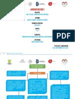 agronegocios mapa conceptual