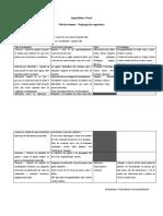 Tabela Resumo Propagacao Vegetativa - Correccao