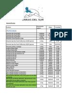 Lista Ankas Del Sur . 22.04.21