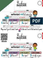 Les Lecons de Grammaire CM1