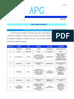 APG 11 - NERVOS CRANIANOS