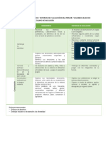 INCLUSION COMPETENCIA CAPACIDAD DESEMPEÑO PRIMERO Y SEGUNDO DE PRIMARIA