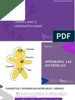 PPT 2 Sexo, género y orientación sexual