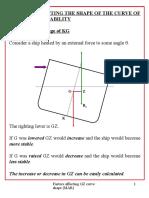 Factors affecting GZ curves