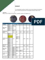 Propriedades ASTM A-1011