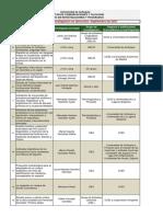 Proyectos de Investigación en ejecución septiembre 2021