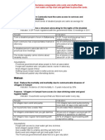 Module 9 Exercise Cards - Logframe Components
