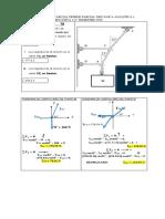Primer Examen Parcial Mecanica Analitica 1 Temario B