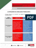 #Apostila - ALTERACOES NA LEGISLACAO TRABALHISTA - Principais pontos da Lei 13467 de 2017
