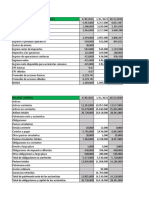 Estados de Resultados Trimestrales Inditex s.A
