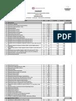 Anexo N° 10 - Formato Presupuesto y APU