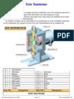 Scie Sauteuse (Application)