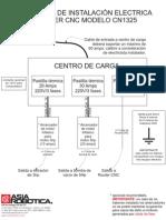 Centro_de_carga_CN1325