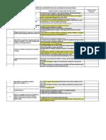 SIMULARE EXAMEN - INTREBARI METODOLOGIE ISF