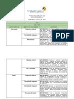 Priorização Curricular- Habilidades (Anexo) -2020