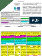 Matriz de Comp, Caps, Están y Des Con Colores 2018 Primaria (1)