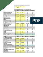 تحليل-المالي-BENSAIFI