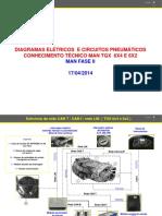 Diagr. Eletr. e Circuitos Pneum. Fase II Man Tgx