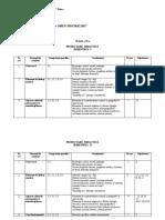 Planificare Educatie Muzicala Clasa VI 2021-2022