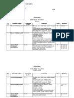 Planificare Educcatie Muzicala Clasa VII 2021 - 2022