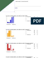 Resultados encuesta Asomao 2011